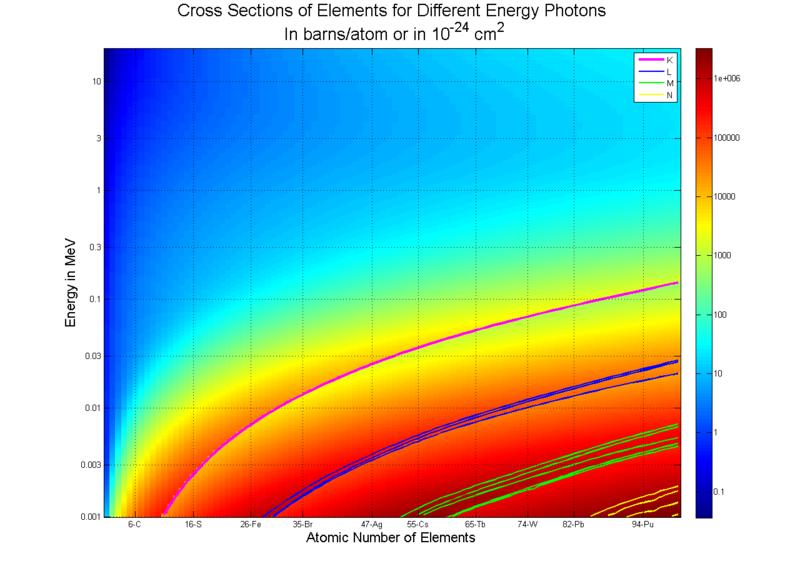 Trong điều kiện bảo vệ ozon của ánh sáng cực tím, mặt cắt ngang hấp thụ là  khả năng phân tử của một phân tử để hấp thụ một photon có bước ...